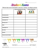 Customizable Behavior Chart and Reward Menu
