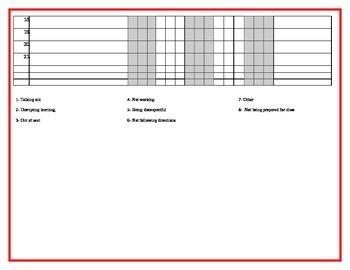 Behavior Chart for Classroom Management