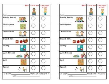 Behavior Chart for E.T. behavior and attitude