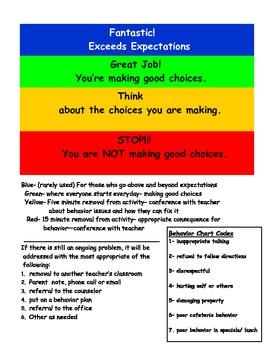 Behavior Chart for Lower Elementary and Kindergarten