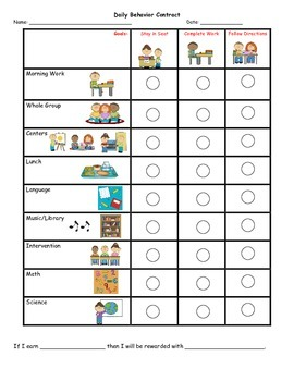 Behavior Chart for M Johnson