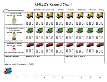 Behavior Chart for Train Lover