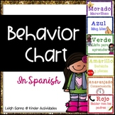 Classroom Management Behavior Chart in Spanish