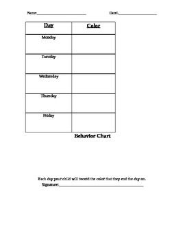 Behavior Chart to use with Behavior Clothespins Chart