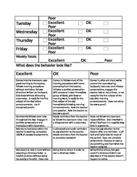 Behavior Chart with Descriptive Rubric