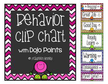 Behavior Chart with Dojo Points