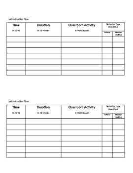Behavior Chart with Smiles [Editable]