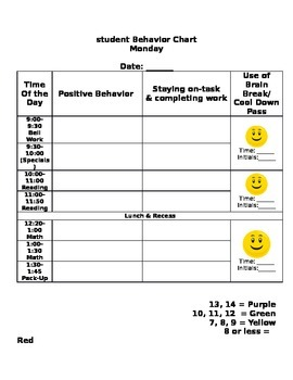 Behavior Chart with break passes
