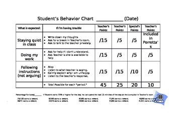 Behavior Chart with expectations and strategies