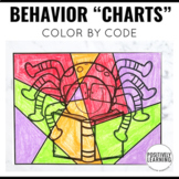 Behavior Charts Color by Code