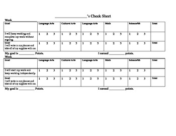 Behavior Charts/ Data Collection Tools