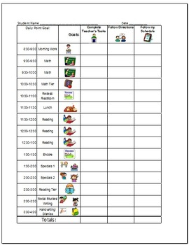 Behavior Charts Editable