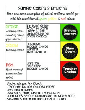 Behavior Charts and Reflection System
