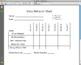 Behavior Charts for Student Behavior