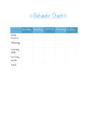 Behavior Chat