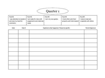 Behavior Check Sheet