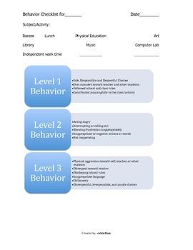 Behavior Checklist