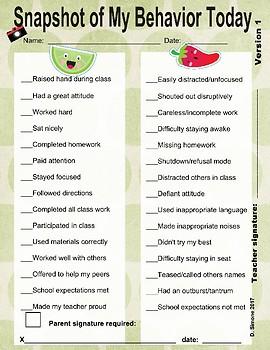 Behavior Checklist Set
