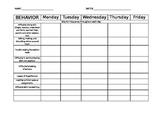 Behavior Checklist for Teachers