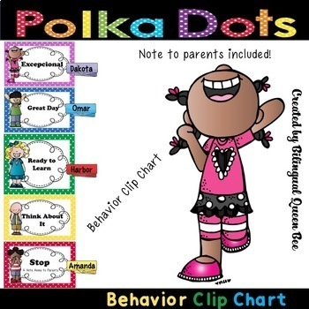 Polka Dots Behavior Clip Chart