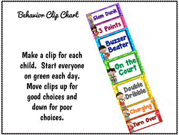 Behavior Clip Chart  Basketball Theme