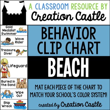 Beach Behavior Clip Chart