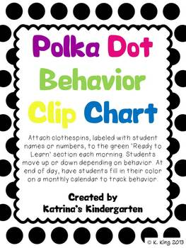 Behavior Clip Chart - Bright Polka Dots