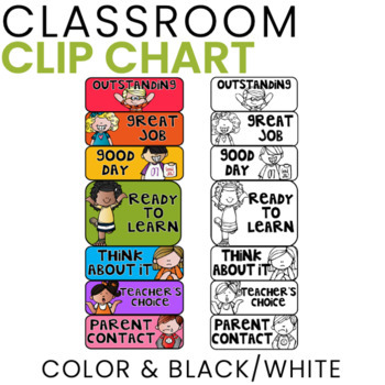 Behavior Clip Chart & Data Recording Charts {Melonheadz}