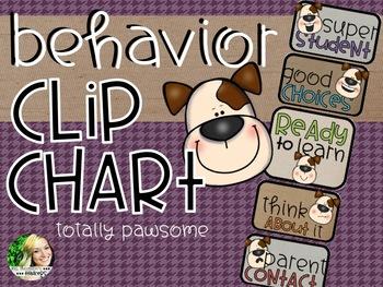 Behavior Clip Chart - Dogs