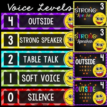 Voice Level  Chart Emoji