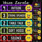 Voice Level  Chart or Poster