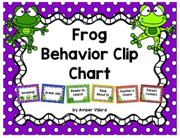 Behavior Clip Chart {Frog}