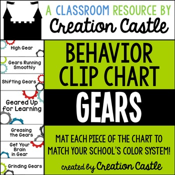 Gears Behavior Clip Chart