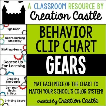 Gears Behavior Clip Chart