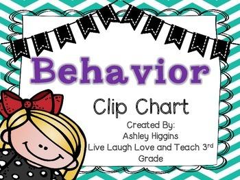 Behavior Clip Chart (MANUSCRIPT)