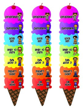Behavior Clip Chart Management Toolkit {Ice Cream Theme}