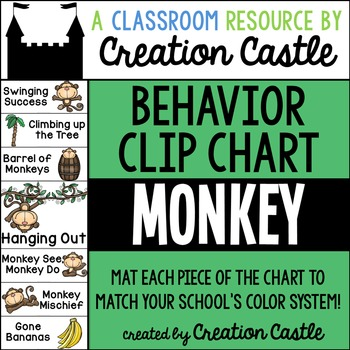 Monkey Behavior Clip Chart
