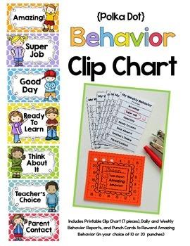 Behavior Clip Chart System - Polka Dot Style