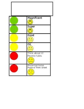 Behavior Clip Chart Up/Down-editable