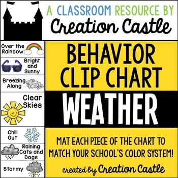 Weather Behavior Clip Chart
