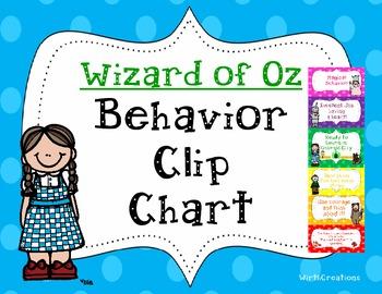 Behavior Clip Chart- Wizard of Oz