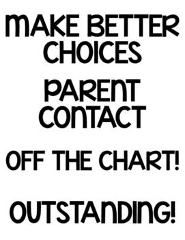 Behavior Clip Chart labels