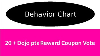 Behavior rewards and consequences chart teaching resources behavior clip chart with dojo point values rewards consequences fandeluxe Choice Image