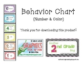 Behavior Clip Chart with Numbers (1-6)