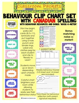 Behaviour Clip Chart with Resources and Noise-O-Meter - CANADIAN spelling