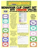 Behaviour Clip Chart with Resources and Noise-O-Meter - CA