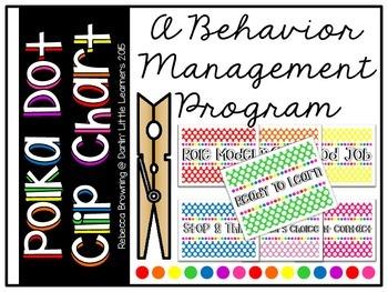 Behavior Clip Chart...Polka Dot Theme