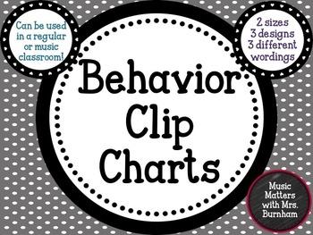 Behavior Clip Charts