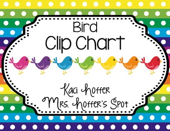 Behavior Clip Charts {Birds}