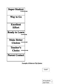 Behavior Clip System Information